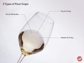 3-styles-of-pinot-grigio, from Wine Folly